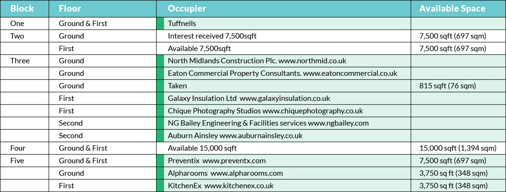occupiers-july17
